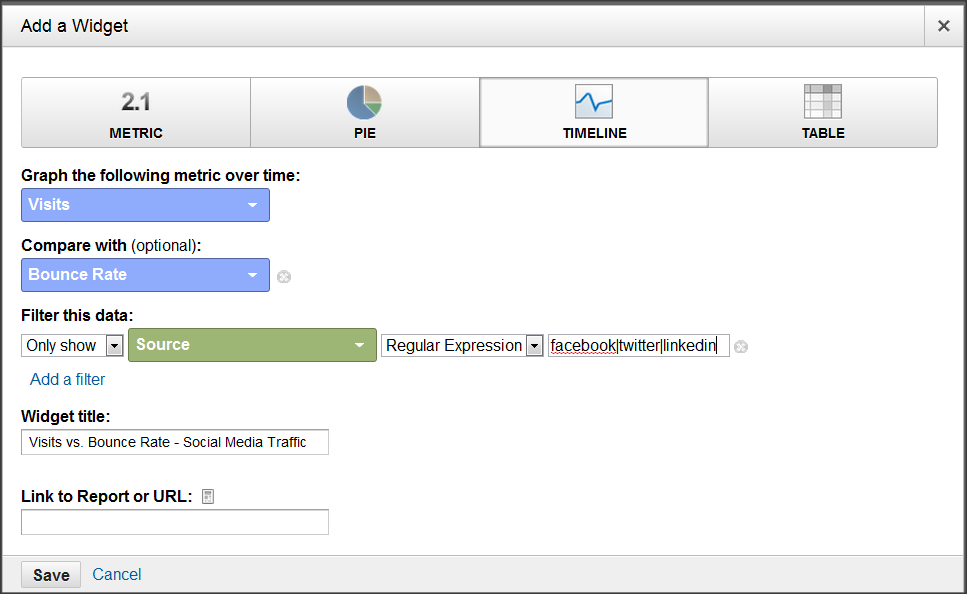 Google Analytics Multi-Channel Funnels reports